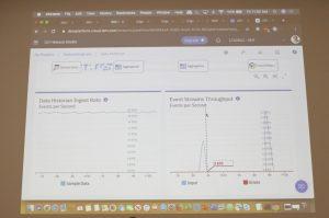 Screen Image Data Analytics Tool